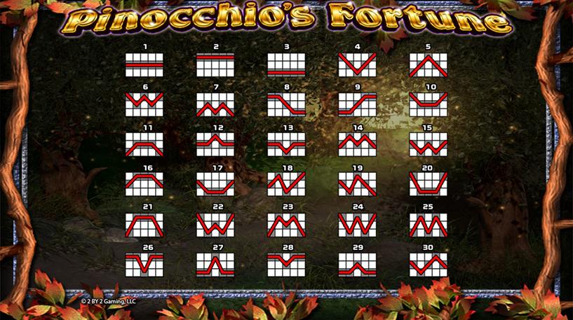 Pinocchio's Fortune Slot Screenshot 1