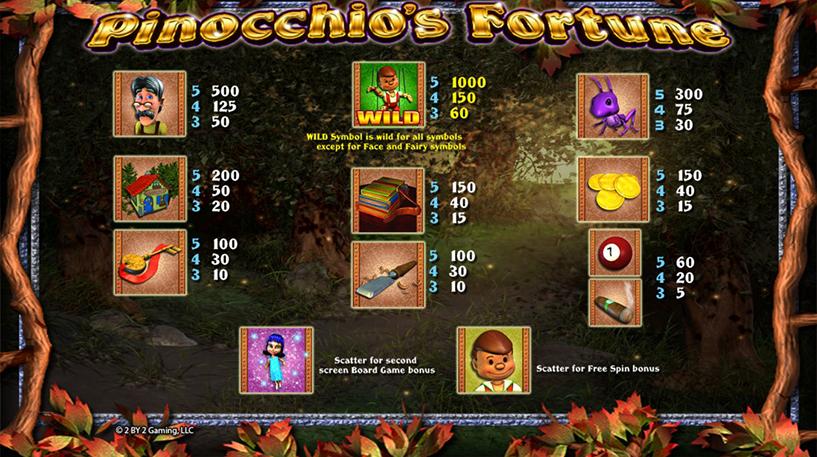 Pinocchio's Fortune Slot Screenshot 3