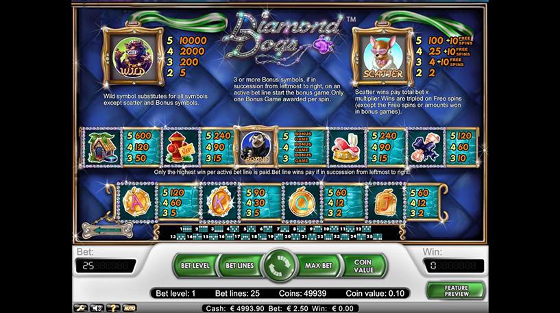 Diamond Dogs Slot Screenshot 3