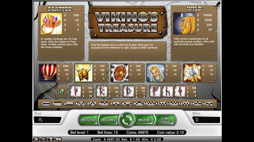 Vikings Treasure Slot Screenshot 3